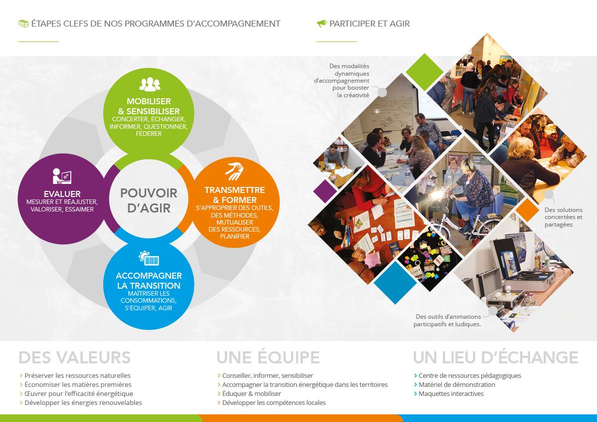 Plaquette-commerciale-4-pages-A4-v6-complète-HD2